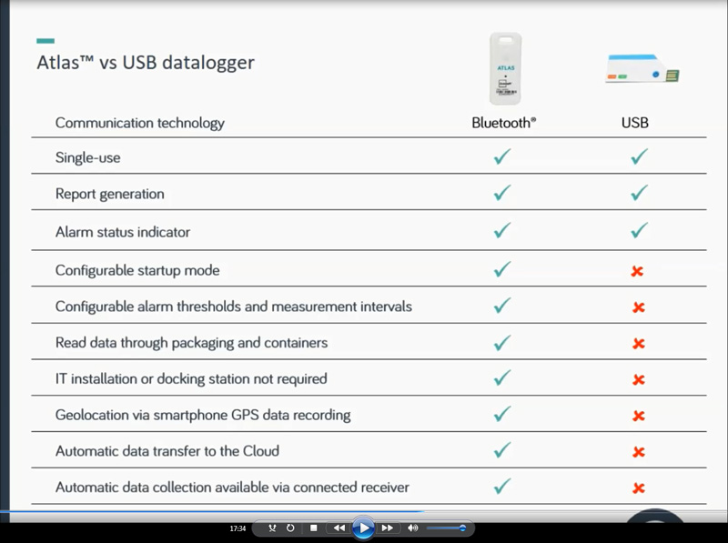 Webinar - Discover Atlas, our Bluetooth-enabled disposable temperature data logger - OCEASOFT