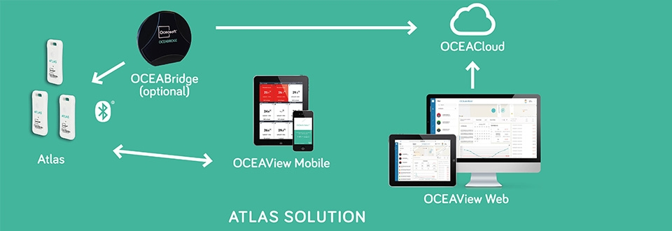 Atlas: Bluetooth single use data logger with Cloud data storage - OCEASOFT